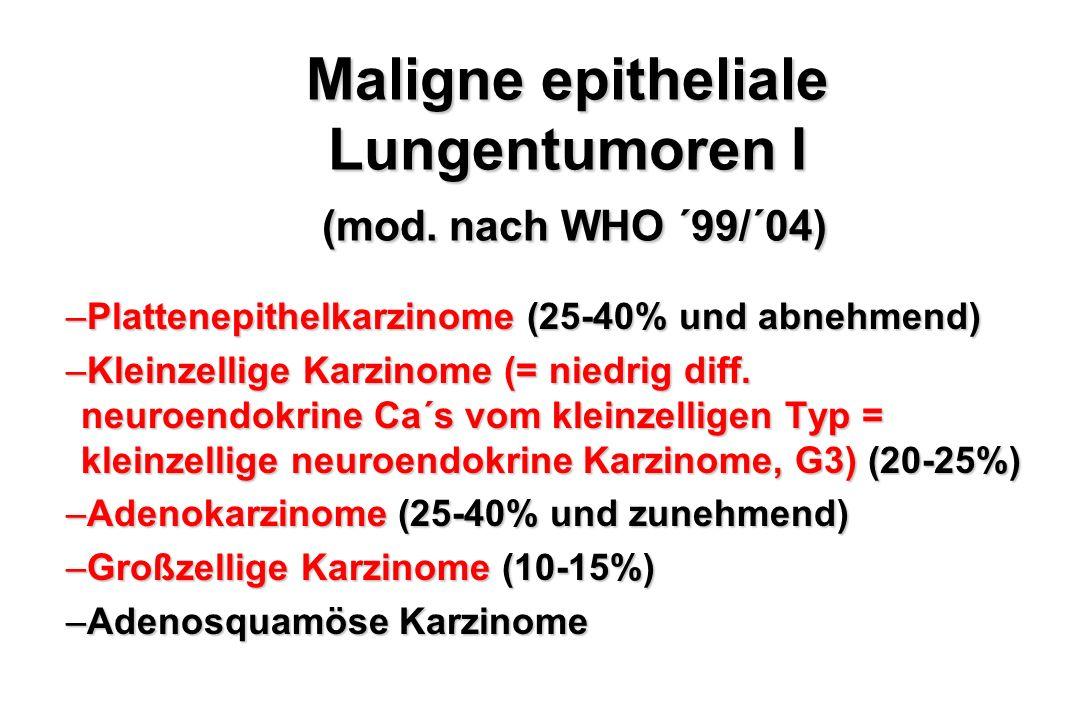 Maligne epitheliale Lungentumoren I (mod. nach WHO ´99/´04) –Plattenepithelkarzinome (25-40% und abnehmend) –Kleinzellige Karzinome (= niedrig diff. n