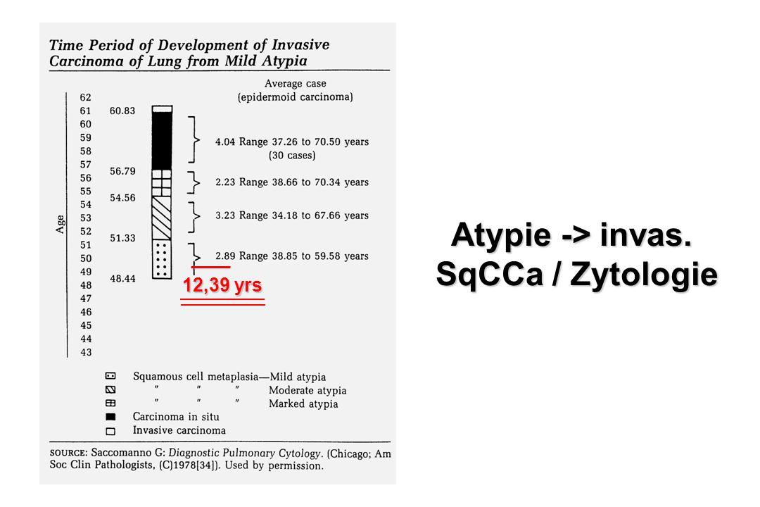 Atypie -> invas. SqCCa / Zytologie 12,39 yrs
