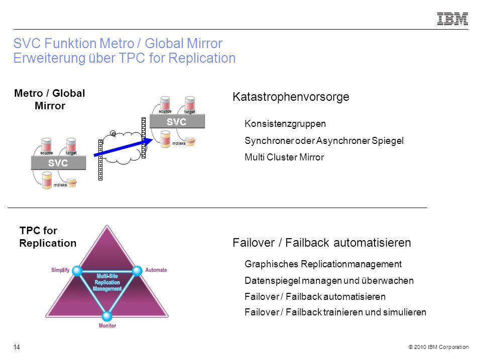© 2010 IBM Corporation 14 SVC Funktion Metro / Global Mirror Erweiterung über TPC for Replication Katastrophenvorsorge Konsistenzgruppen Synchroner od