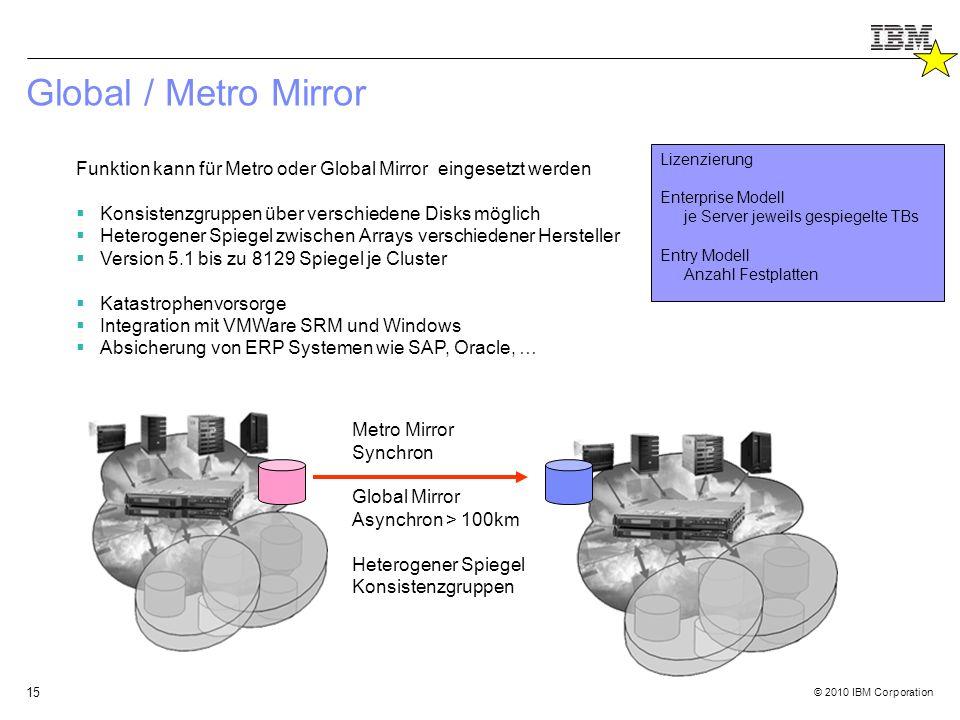 © 2010 IBM Corporation 15 Global / Metro Mirror Metro Mirror Synchron Global Mirror Asynchron > 100km Heterogener Spiegel Konsistenzgruppen Funktion k