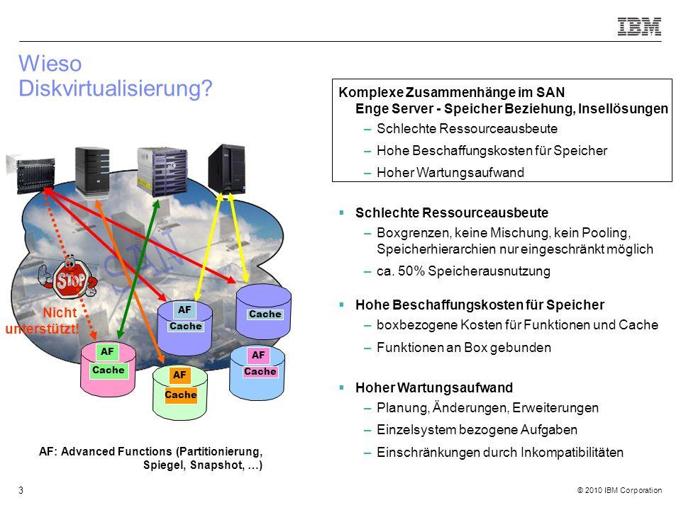 © 2010 IBM Corporation 3 Wieso Diskvirtualisierung? Komplexe Zusammenhänge im SAN Enge Server - Speicher Beziehung, Insellösungen –Schlechte Ressource