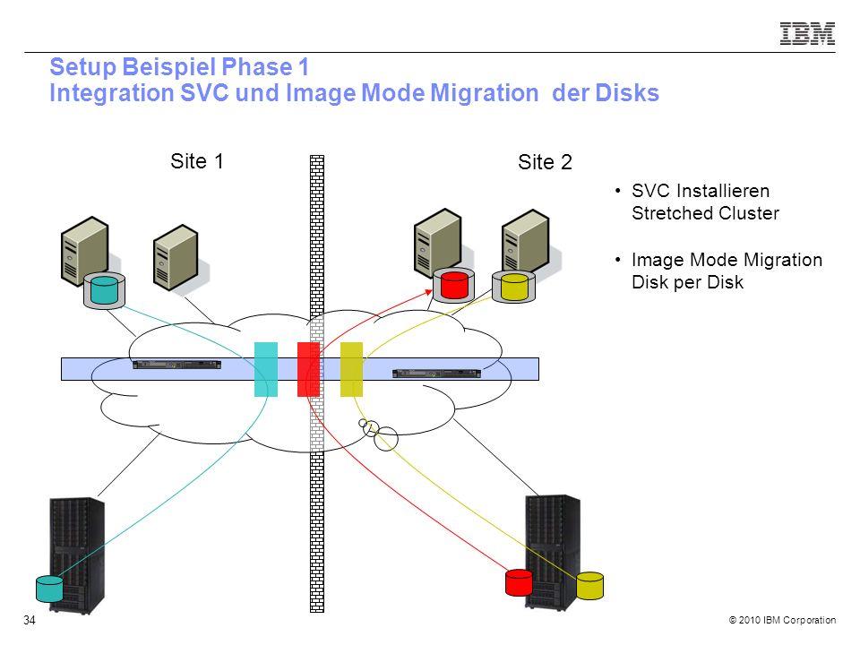 © 2010 IBM Corporation 34 Site 1 Setup Beispiel Phase 1 Integration SVC und Image Mode Migration der Disks Site 2 SVC Installieren Stretched Cluster I