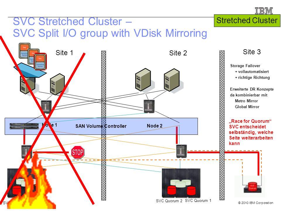 © 2010 IBM Corporation 45 SAN Volume Controller SVC Quorum 3 SVC Quorum 2 Site 1 Site 2 Site 3 Node 1 Node 2 SVC Quorum 1 Storage Failover + vollautom