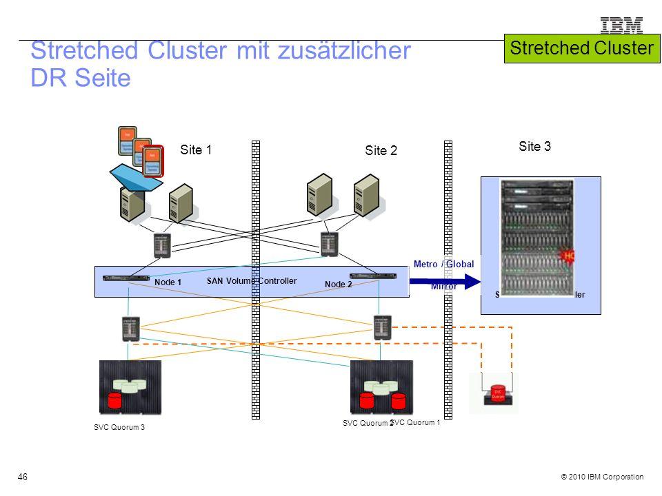 © 2010 IBM Corporation 46 Stretched Cluster mit zusätzlicher DR Seite SAN Volume Controller SVC Quorum 3 SVC Quorum 2 Site 1 Site 2 Site 3 Node 1 Node