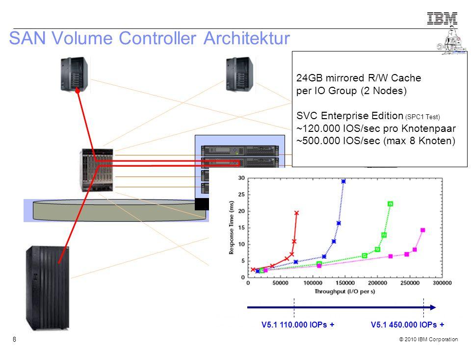 © 2010 IBM Corporation 8 SAN Volume Controller Architektur SVC Cluster 24GB mirrored R/W Cache per IO Group (2 Nodes) SVC Enterprise Edition (SPC1 Tes