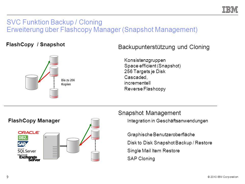 © 2010 IBM Corporation 9 SVC Funktion Backup / Cloning Erweiterung über Flashcopy Manager (Snapshot Management) Backupunterstützung und Cloning Konsistenzgruppen Space efficient (Snapshot) 256 Targets je Disk Cascaded, incrementell Reverse Flashcopy Snapshot Management Integration in Geschäftsanwendungen Graphische Benutzeroberfläche Disk to Disk Snapshot Backup / Restore Single Mail Item Restore SAP Cloning FlashCopy Manager FlashCopy / Snapshot Bis zu 256 Kopien