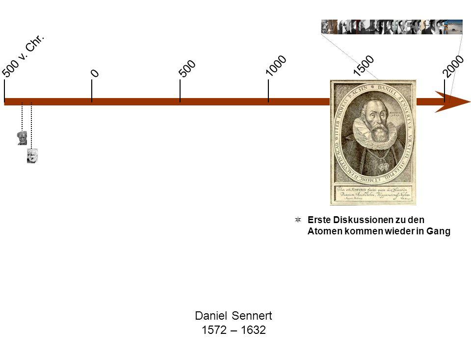 0 500 v. Chr. 1000 500 15002000 Daniel Sennert 1572 – 1632  Erste Diskussionen zu den Atomen kommen wieder in Gang