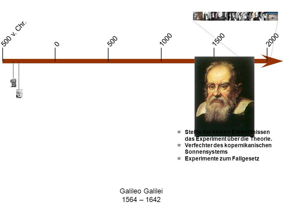 0 500 v. Chr. 1000 500 15002000 Galileo Galilei 1564 – 1642  Stellte bei seinen Erkenntnissen das Experiment über die Theorie.  Verfechter des koper