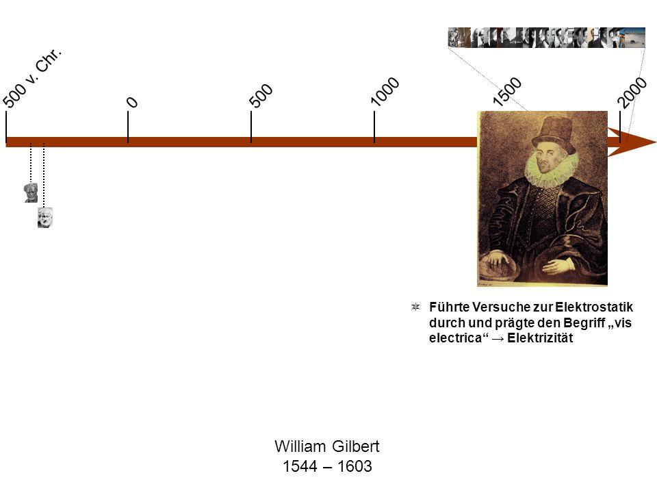 """0 500 v. Chr. 1000 500 15002000 William Gilbert 1544 – 1603  Führte Versuche zur Elektrostatik durch und prägte den Begriff """"vis electrica"""" → Elektri"""