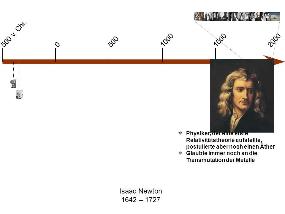 Isaac Newton 1642 – 1727 0 500 v. Chr. 1000 500 15002000  Physiker, der eine erste Relativitätstheorie aufstellte, postulierte aber noch einen Äther