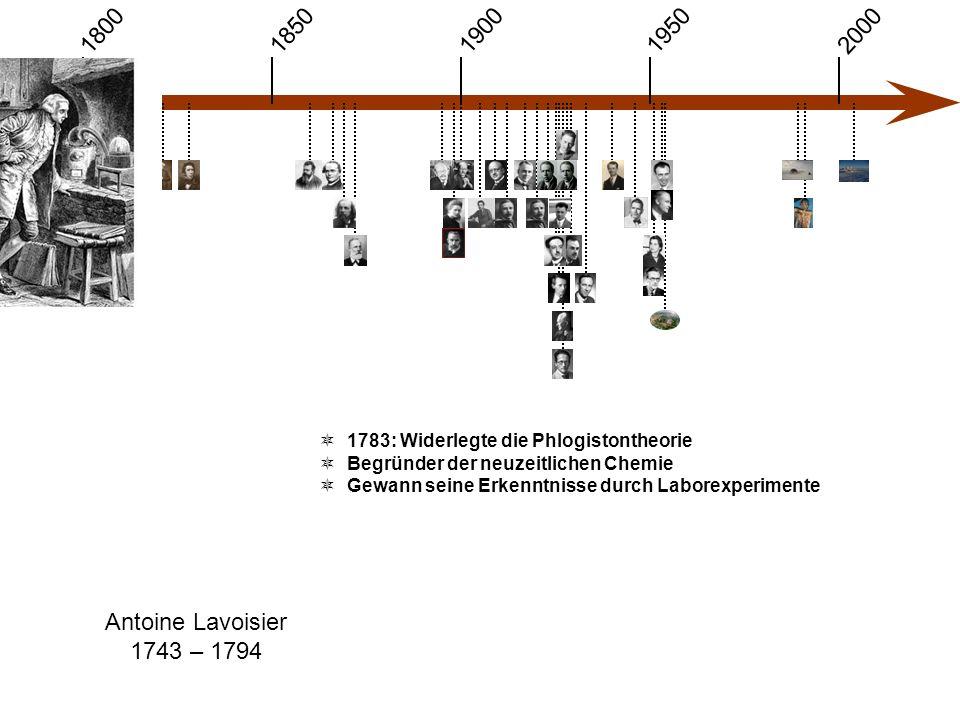 1900 1850 1950 20001800 Antoine Lavoisier 1743 – 1794  1783: Widerlegte die Phlogistontheorie  Begründer der neuzeitlichen Chemie  Gewann seine Erk