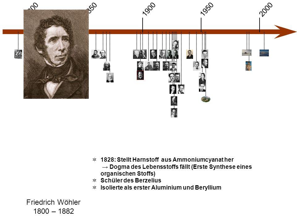 1900 1850 1950 20001800 Friedrich Wöhler 1800 – 1882  1828: Stellt Harnstoff aus Ammoniumcyanat her → Dogma des Lebensstoffs fällt (Erste Synthese eines organischen Stoffs)  Schüler des Berzelius  Isolierte als erster Aluminium und Beryllium