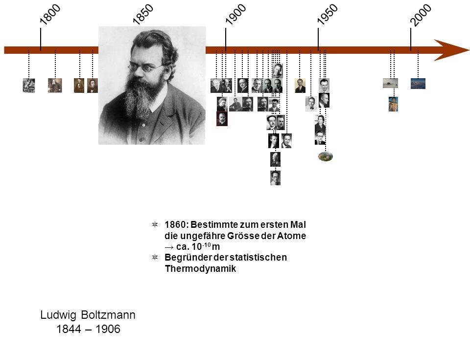 1900 1850 1950 20001800 Ludwig Boltzmann 1844 – 1906  1860: Bestimmte zum ersten Mal die ungefähre Grösse der Atome → ca. 10 -10 m  Begründer der st