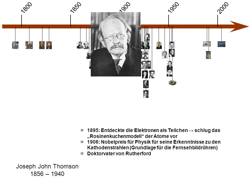 """1900 1850 1950 20001800 Joseph John Thomson 1856 – 1940  1895: Entdeckte die Elektronen als Teilchen → schlug das """"Rosinenkuchenmodell"""" der Atome vor"""