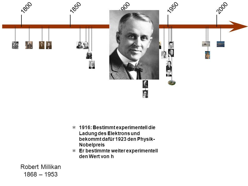 1900 1850 1950 20001800 Robert Millikan 1868 – 1953  1916: Bestimmt experimentell die Ladung des Elektrons und bekommt dafür 1923 den Physik- Nobelpr