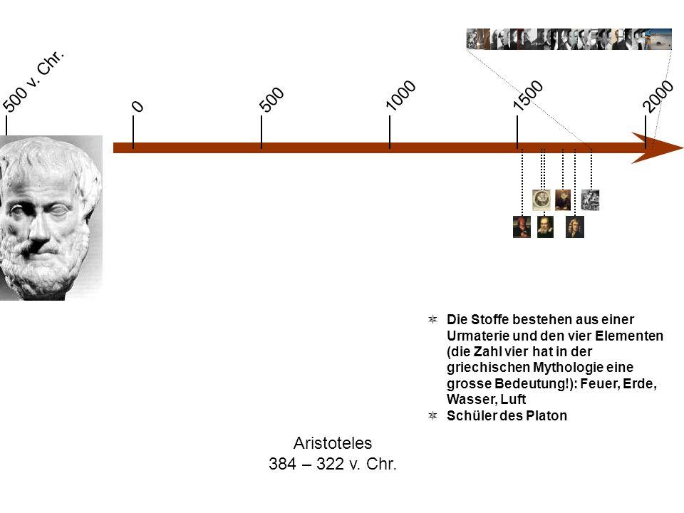 0 500 v. Chr. 1000 500 15002000 Aristoteles 384 – 322 v. Chr.  Die Stoffe bestehen aus einer Urmaterie und den vier Elementen (die Zahl vier hat in d