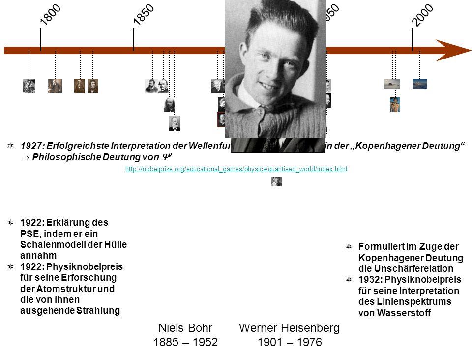 1900 1850 1950 20001800 Niels Bohr 1885 – 1952 Werner Heisenberg 1901 – 1976  1922: Erklärung des PSE, indem er ein Schalenmodell der Hülle annahm 