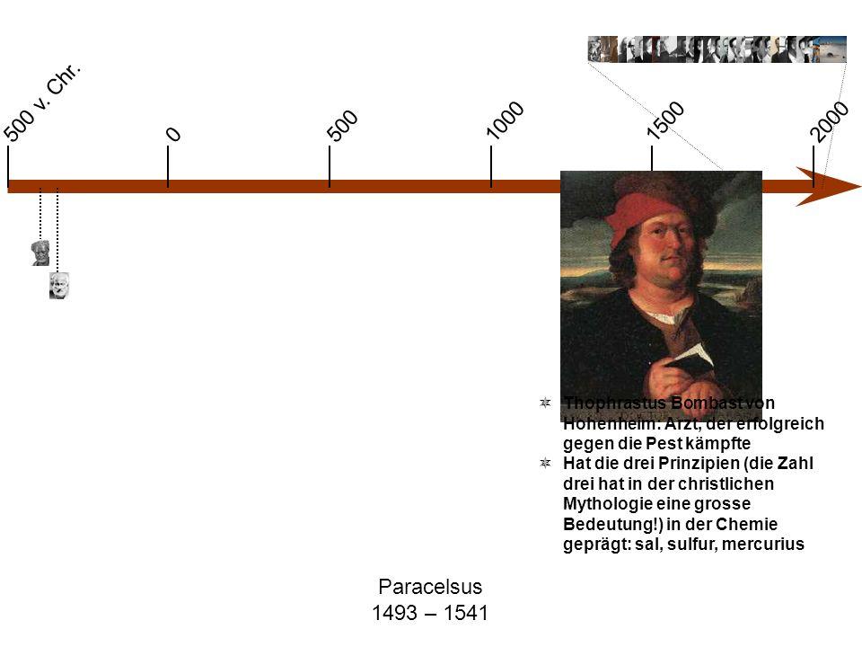 0 500 v. Chr. 1000 500 15002000 Paracelsus 1493 – 1541  Thophrastus Bombast von Hohenheim: Arzt, der erfolgreich gegen die Pest kämpfte  Hat die dre