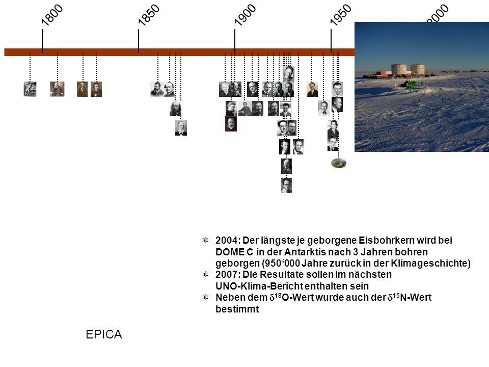 1900 1850 1950 20001800 EPICA  2004: Der längste je geborgene Eisbohrkern wird bei DOME C in der Antarktis nach 3 Jahren bohren geborgen (950'000 Jahre zurück in der Klimageschichte)  2007: Die Resultate sollen im nächsten UNO-Klima-Bericht enthalten sein  Neben dem  18 O-Wert wurde auch der  15 N-Wert bestimmt