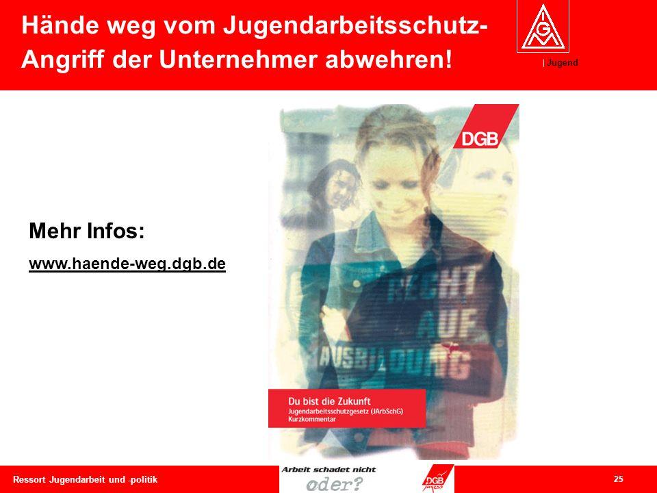 Jugend 25 Ressort Jugendarbeit und -politik Mehr Infos: www.haende-weg.dgb.de Hände weg vom Jugendarbeitsschutz- Angriff der Unternehmer abwehren!