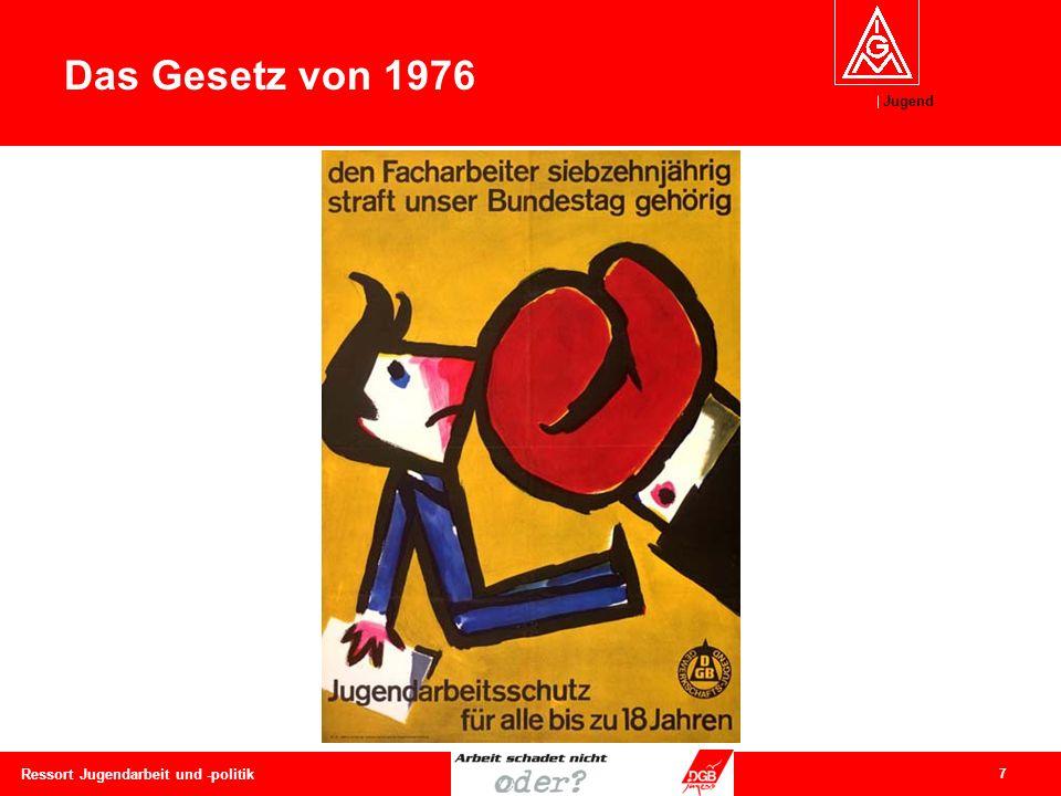 Jugend 7 Ressort Jugendarbeit und -politik Das Gesetz von 1976