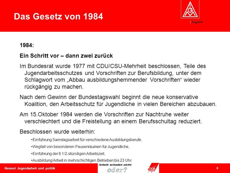 """Jugend 8 Ressort Jugendarbeit und -politik Ein Schritt vor – dann zwei zurück 1984: Ein Schritt vor – dann zwei zurück Im Bundesrat wurde 1977 mit CDU/CSU-Mehrheit beschlossen, Teile des Jugendarbeitsschutzes und Vorschriften zur Berufsbildung, unter dem Schlagwort vom """"Abbau ausbildungshemmender Vorschriften wieder rückgängig zu machen."""
