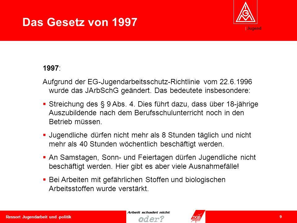 Jugend 9 Ressort Jugendarbeit und -politik 1997: Aufgrund der EG-Jugendarbeitsschutz-Richtlinie vom 22.6.1996 wurde das JArbSchG geändert.