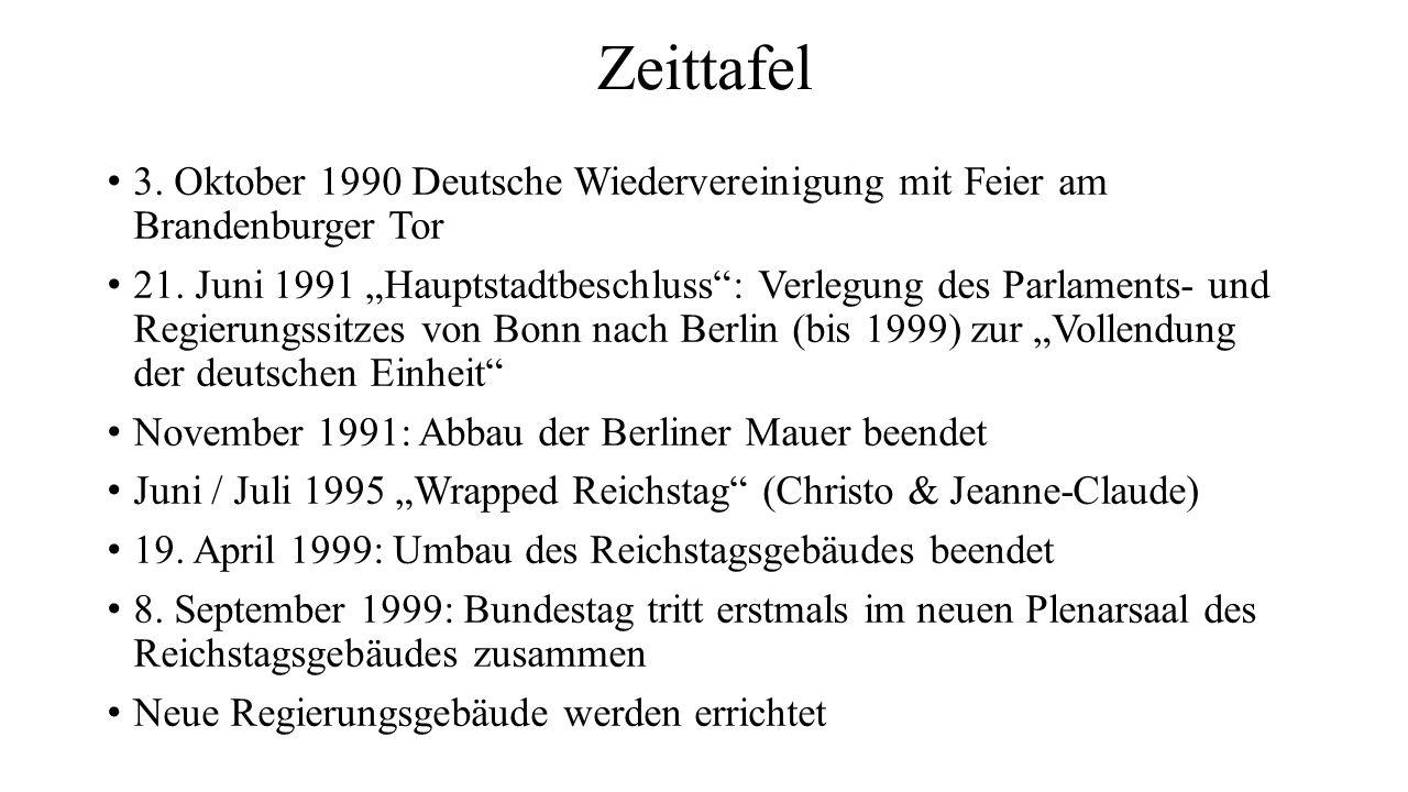 Zeittafel 3. Oktober 1990 Deutsche Wiedervereinigung mit Feier am Brandenburger Tor 21.