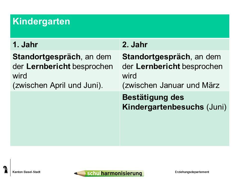 Kanton Basel-Stadt Kindergarten 1. Jahr2. Jahr Standortgespräch, an dem der Lernbericht besprochen wird (zwischen April und Juni). Standortgespräch, a