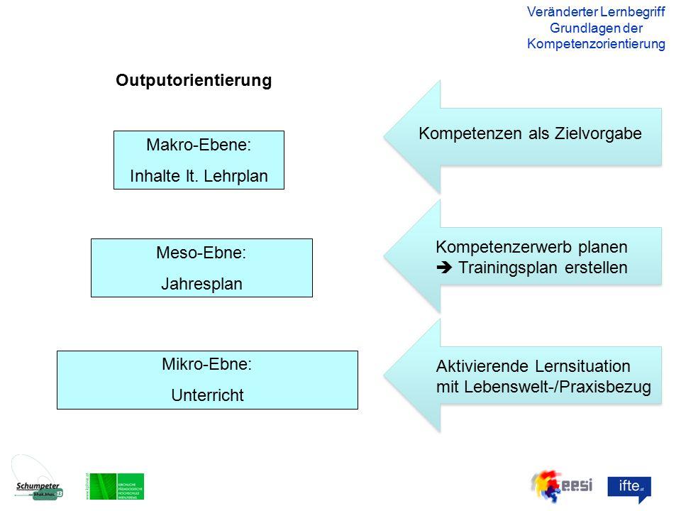 Outputorientierung Mikro-Ebne: Unterricht Makro-Ebene: Inhalte lt.