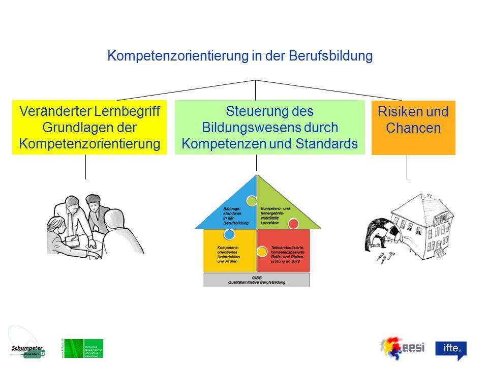 Kompetenzorientierung in der Berufsbildung Veränderter Lernbegriff Grundlagen der Kompetenzorientierung Risiken und Chancen Steuerung des Bildungswesens durch Kompetenzen und Standards