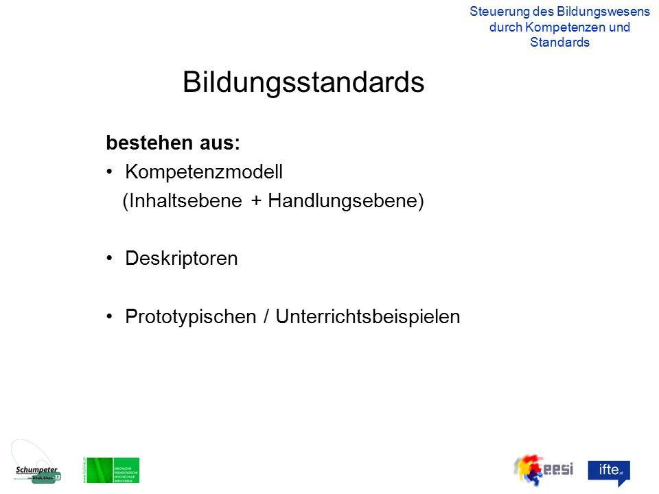 Bildungsstandards bestehen aus: Kompetenzmodell (Inhaltsebene + Handlungsebene) Deskriptoren Prototypischen / Unterrichtsbeispielen Steuerung des Bildungswesens durch Kompetenzen und Standards