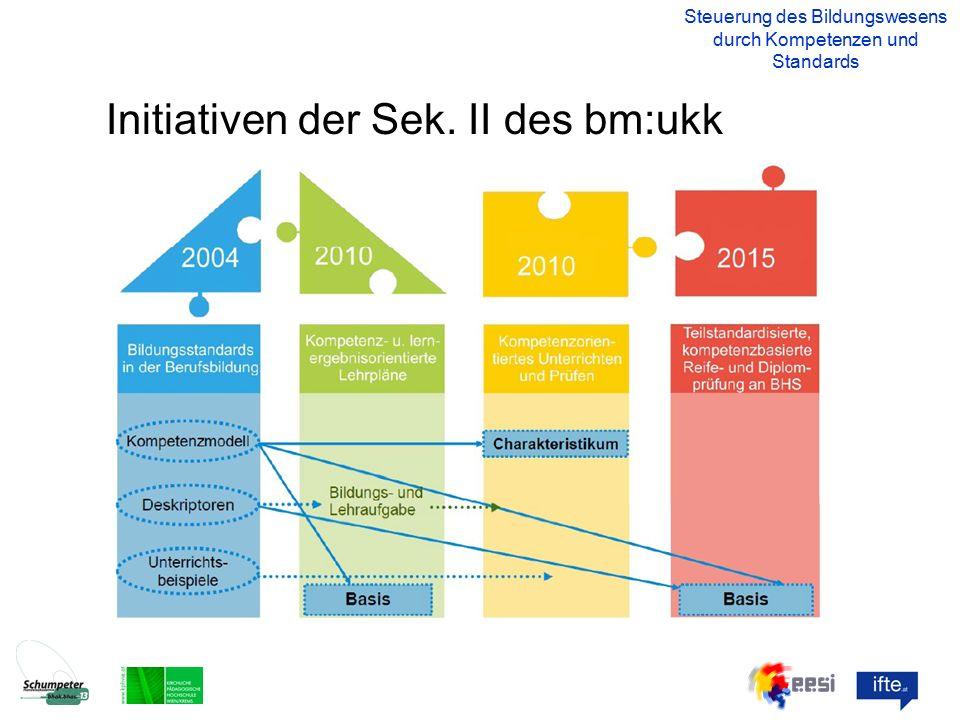 Initiativen der Sek. II des bm:ukk Steuerung des Bildungswesens durch Kompetenzen und Standards