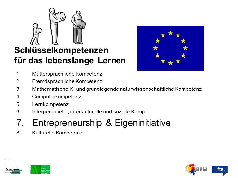 Schlüsselkompetenzen für das lebenslange Lernen 1.Muttersprachliche Kompetenz 2.Fremdsprachliche Kompetenz 3.Mathematische K.
