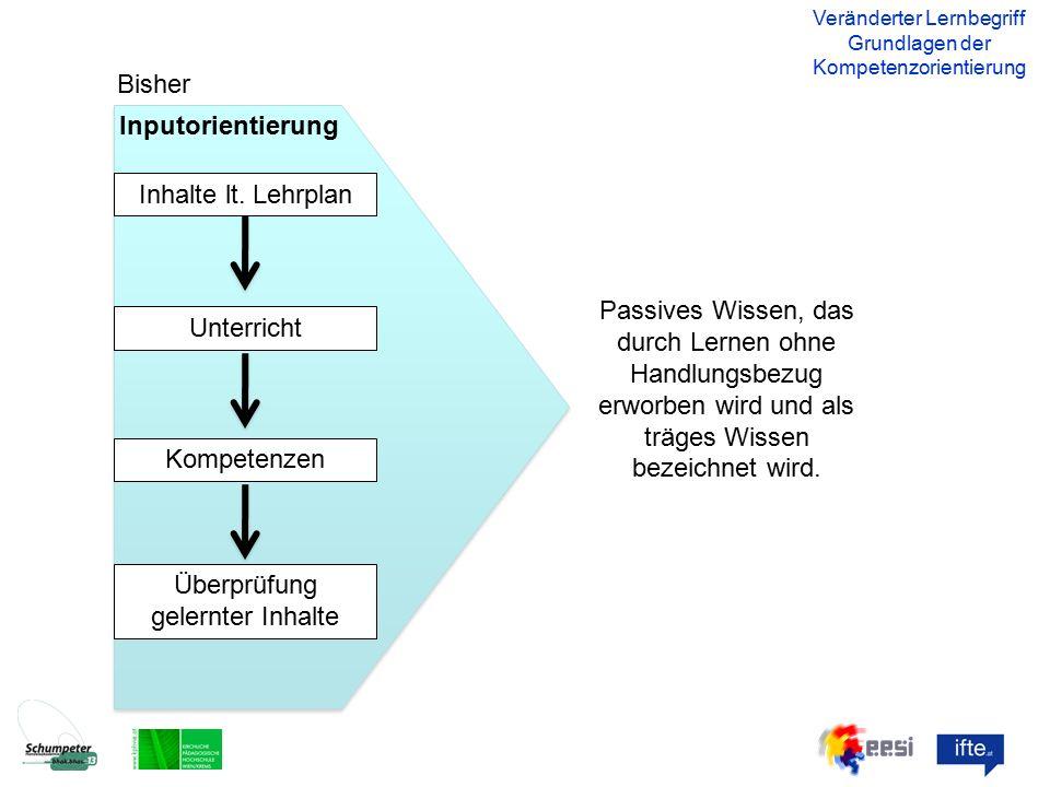 Inputorientierung Kompetenzen Inhalte lt.