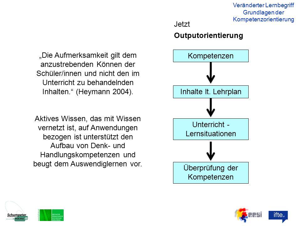 Jetzt Outputorientierung Unterricht - Lernsituationen Kompetenzen Inhalte lt.