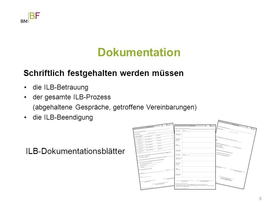 Dokumentation 8 Schriftlich festgehalten werden müssen die ILB-Betrauung der gesamte ILB-Prozess (abgehaltene Gespräche, getroffene Vereinbarungen) di