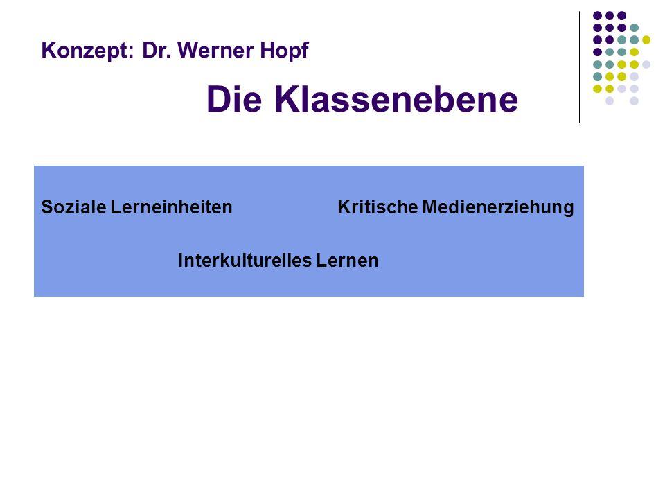 Konzept: Dr. Werner Hopf Die Klassenebene Soziale Lerneinheiten Kritische Medienerziehung Interkulturelles Lernen
