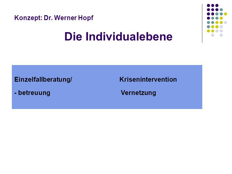 Konzept: Dr. Werner Hopf Die Individualebene Einzelfallberatung/ Krisenintervention - betreuung Vernetzung