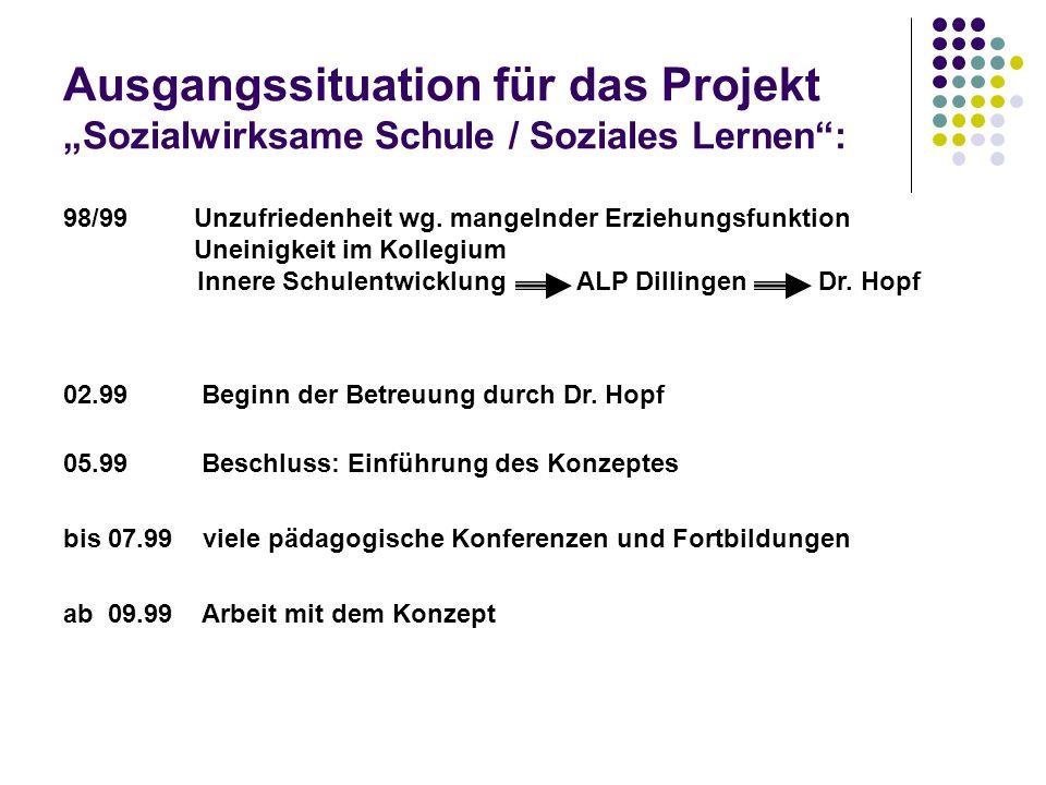 """Ausgangssituation für das Projekt """"Sozialwirksame Schule / Soziales Lernen"""": 98/99 Unzufriedenheit wg. mangelnder Erziehungsfunktion Uneinigkeit im Ko"""