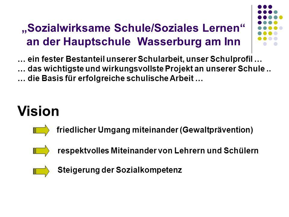 """""""Sozialwirksame Schule/Soziales Lernen"""" an der Hauptschule Wasserburg am Inn … ein fester Bestanteil unserer Schularbeit, unser Schulprofil … … das wi"""