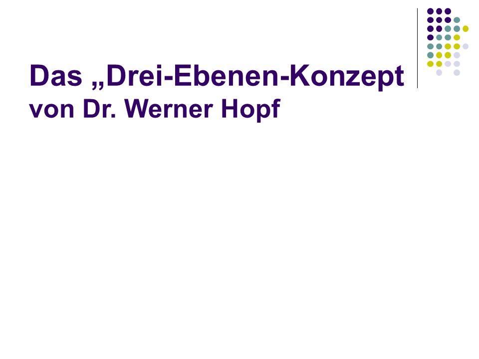"""Das """"Drei-Ebenen-Konzept von Dr. Werner Hopf"""