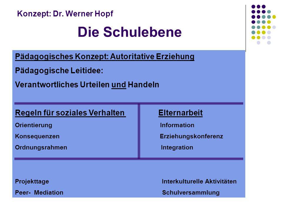 Konzept: Dr. Werner Hopf Die Schulebene Pädagogisches Konzept: Autoritative Erziehung Pädagogische Leitidee: Verantwortliches Urteilen und Handeln Reg