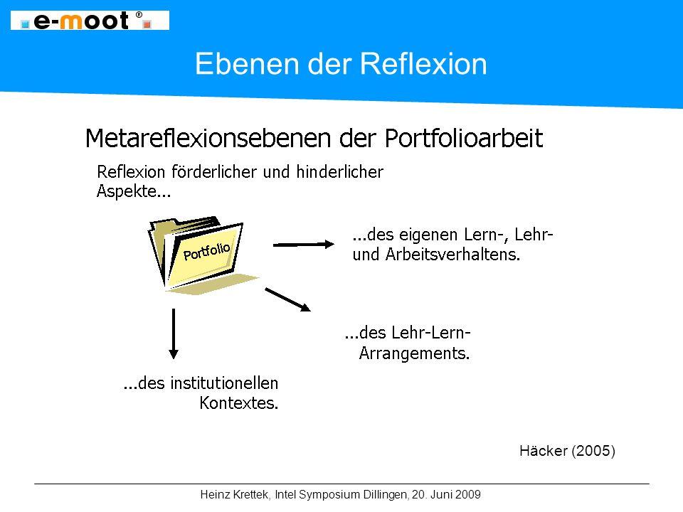Heinz Krettek, Intel Symposium Dillingen, 20. Juni 2009 Ebenen der Reflexion Häcker (2005)