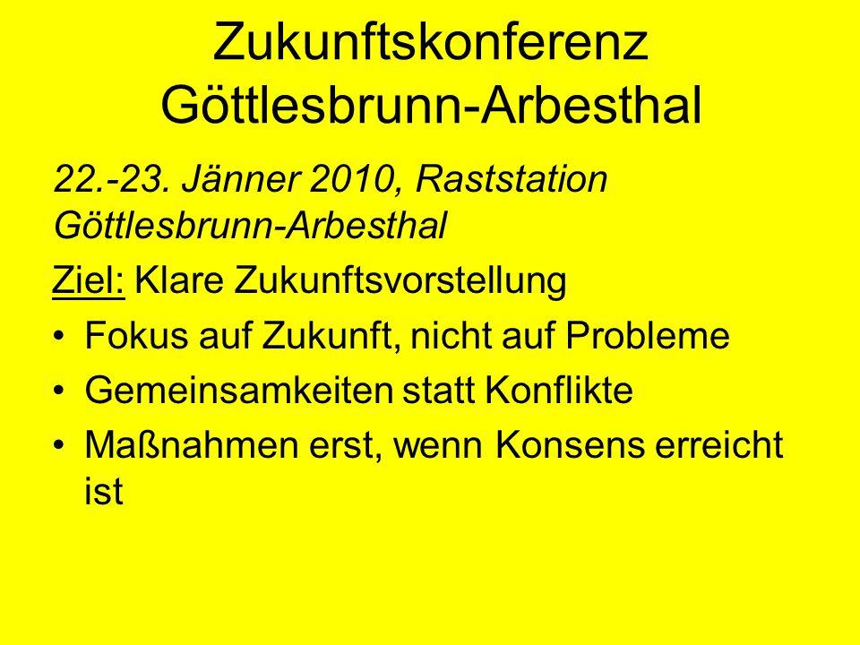 Zukunftskonferenz Göttlesbrunn-Arbesthal 22.-23.