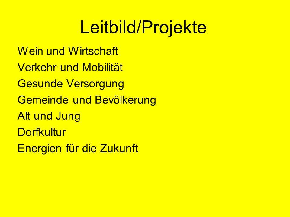 Leitbild/Projekte Wein und Wirtschaft Verkehr und Mobilität Gesunde Versorgung Gemeinde und Bevölkerung Alt und Jung Dorfkultur Energien für die Zukunft