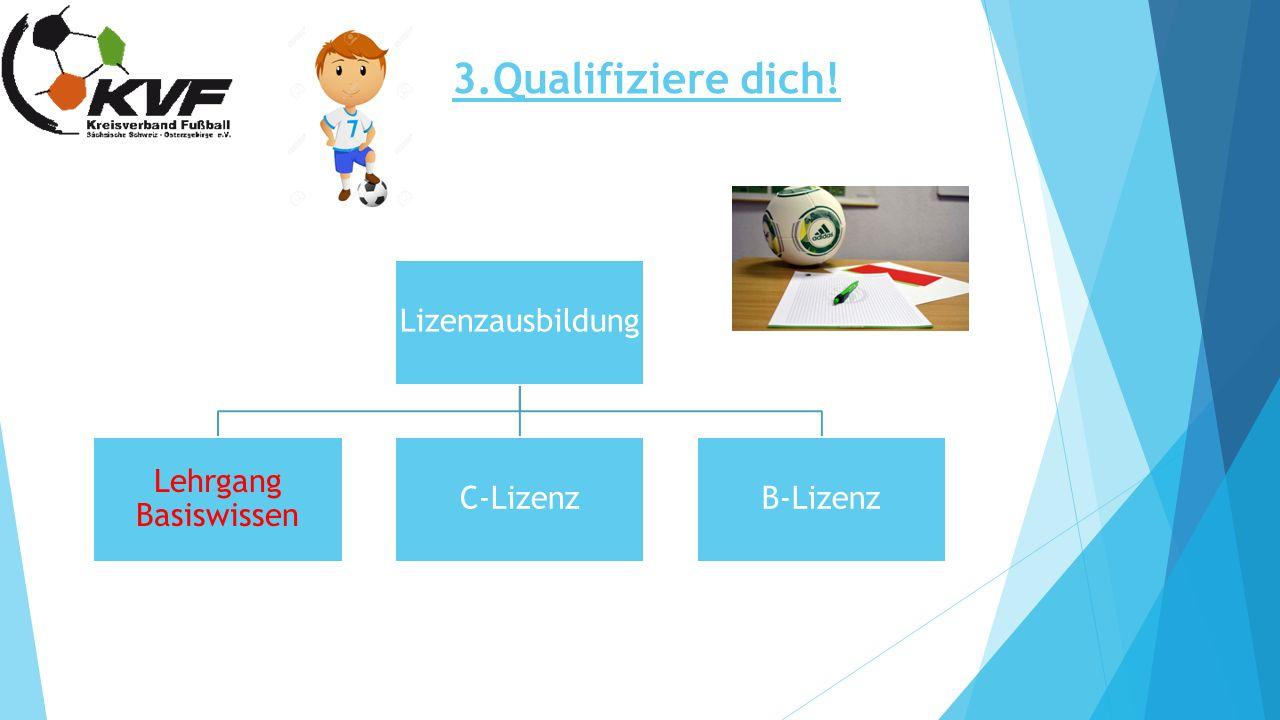 3.Qualifiziere dich! Ich finde es toll, dass du mein Trainer bist! Vielleicht lernst du ja auch neue Dinge kennen?! Lizenzausbildung Lehrgang Basiswis