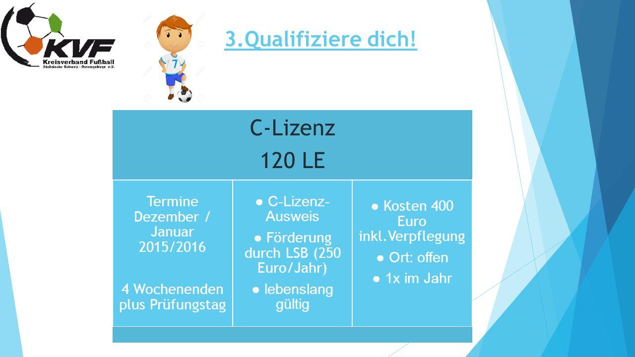 3.Qualifiziere dich! Ich finde es toll, dass du mein Trainer bist! Vielleicht lernst du ja auch neue Dinge kennen?! C-Lizenz 120 LE Termine Dezember /