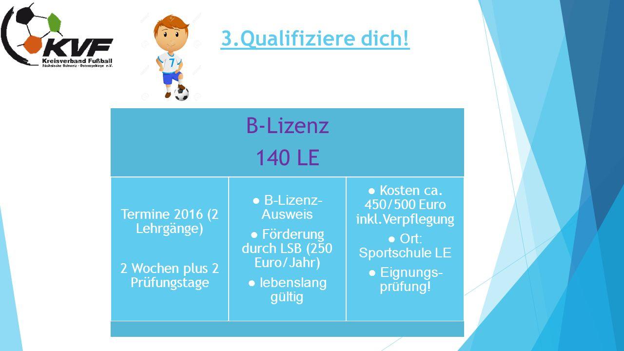 3.Qualifiziere dich! Ich finde es toll, dass du mein Trainer bist! Vielleicht lernst du ja auch neue Dinge kennen?! B-Lizenz 140 LE Termine 2016 (2 Le