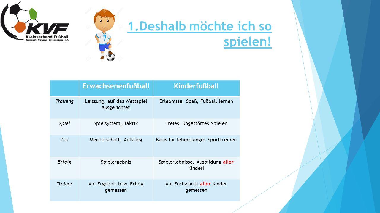 1.Deshalb möchte ich so spielen! ErwachsenenfußballKinderfußball TrainingLeistung, auf das Wettspiel ausgerichtet Erlebnisse, Spaß, Fußball lernen Spi